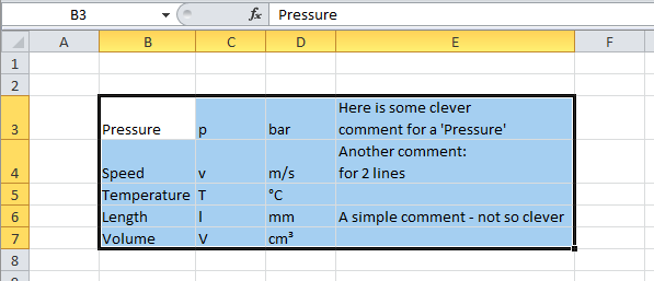Pasted data to excel sheet